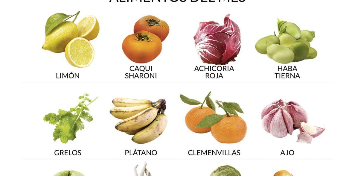 Frutas de enero